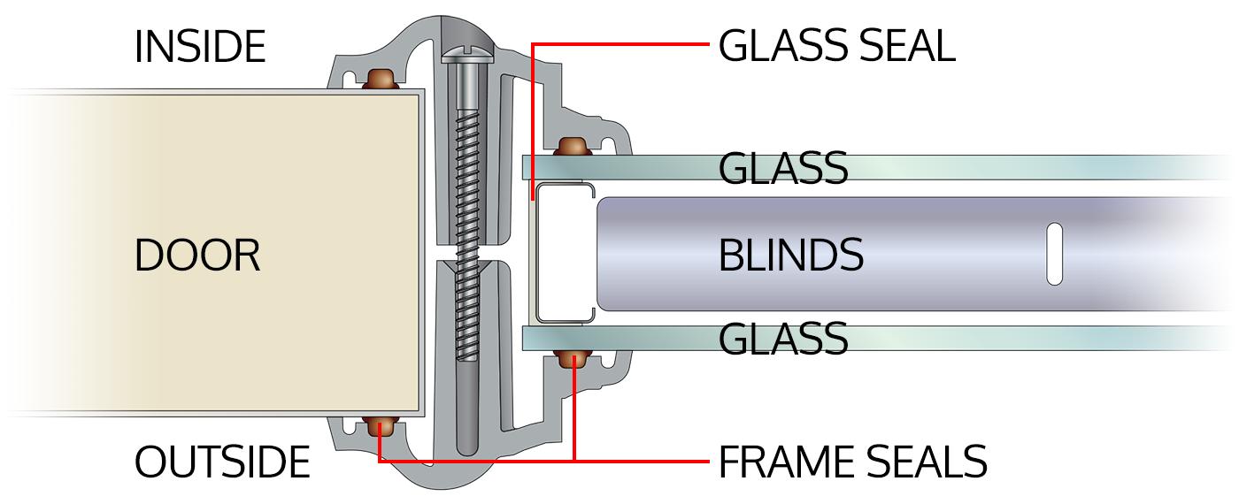evolve-frame-glass-seals