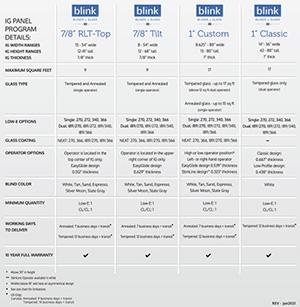 BlinkODL-all-products-matrix-01-21